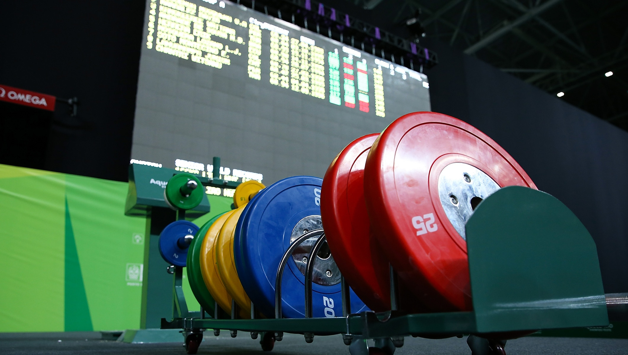 weightlifting test event