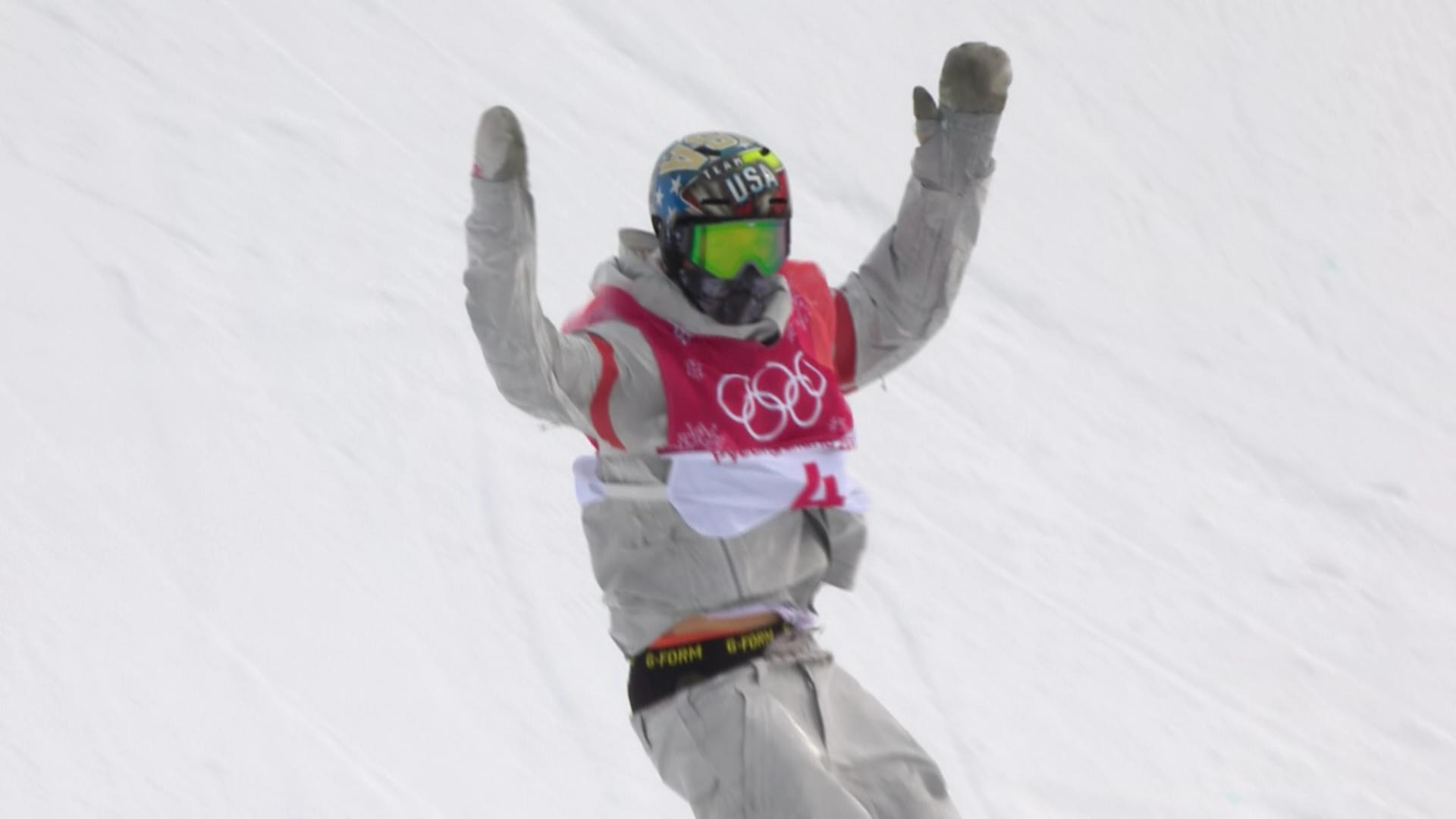 Snowboarding At The 2020 Olympic Winter Games.Pyeongchang Snowboard Results Videos